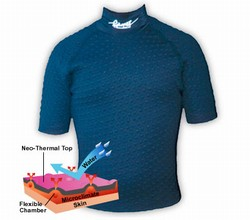 X5 Breathable Neoprene Top